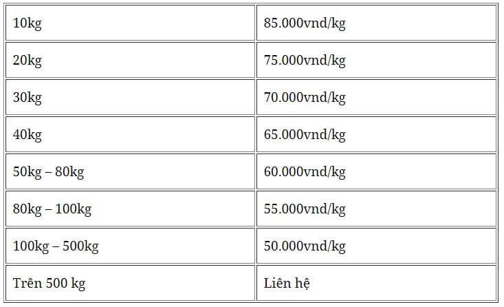 phí vận chuyển hàng tuyến thai lan- việt nam