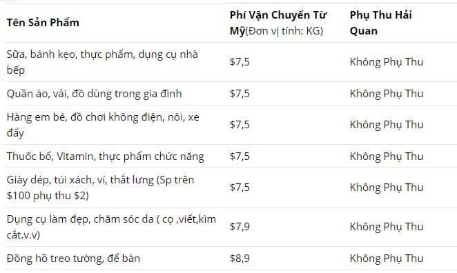 bảng giá shiphàng từ mỹ về Việt Nam