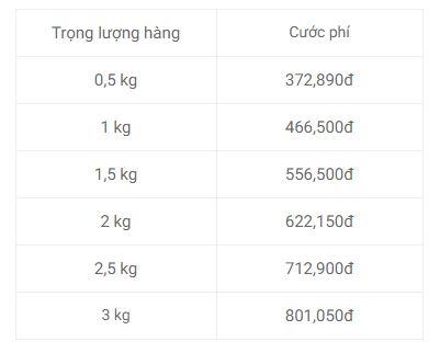 bảng giá cước gửi hàng sang singapore