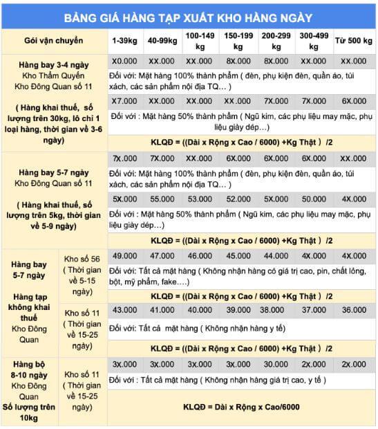 bảng giá vận chuyển hàng từ trung quốc về sài gòn